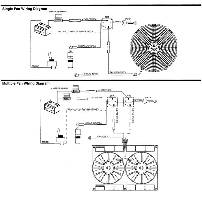 Electric Fan Relay Wiring Diagram in Fan Relay Wiring Diagram