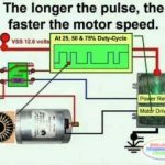 Electric Motor & Wiring Diagram - Youtube for Electric Motor Wiring Diagram