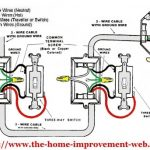Electrical At Lutron Maestro 3 Way Dimmer Wiring Diagram in Lutron Dimmer Switch Wiring Diagram