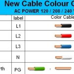 Electrical Cable Wiring Diagram Color Code | House Electrical with 3 Phase Plug Wiring Diagram Australia