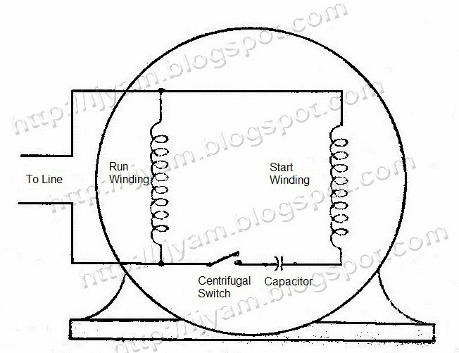 Electrical Control Circuit Schematic Diagram Of Capacitor Start with regard to Electric Motor Wiring Diagram Capacitor