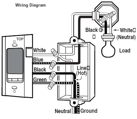 Electrical Counter Faq - Questions And Answers - Wiring Diagram pertaining to Electrical Wiring Diagram