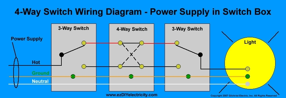 Electrical - Does It Matter Which 3-Way Switch I Put A Dimmer At with Lutron 4 Way Dimmer Wiring Diagram