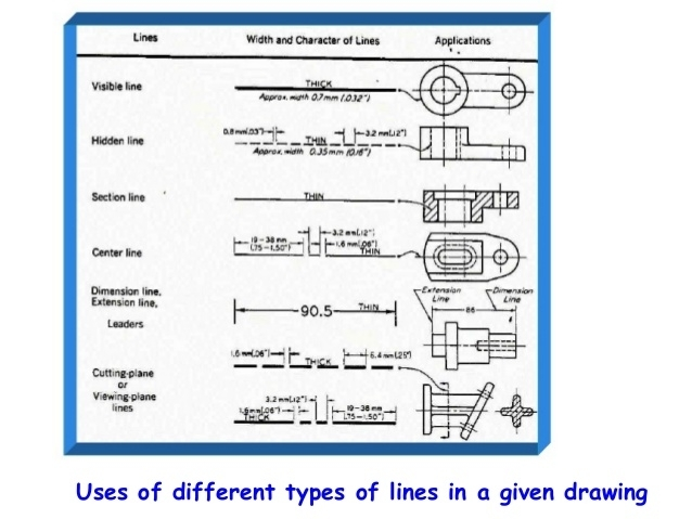 Electrical Drawing Types – The Wiring Diagram – Readingrat with Different Types Of Wiring Diagrams