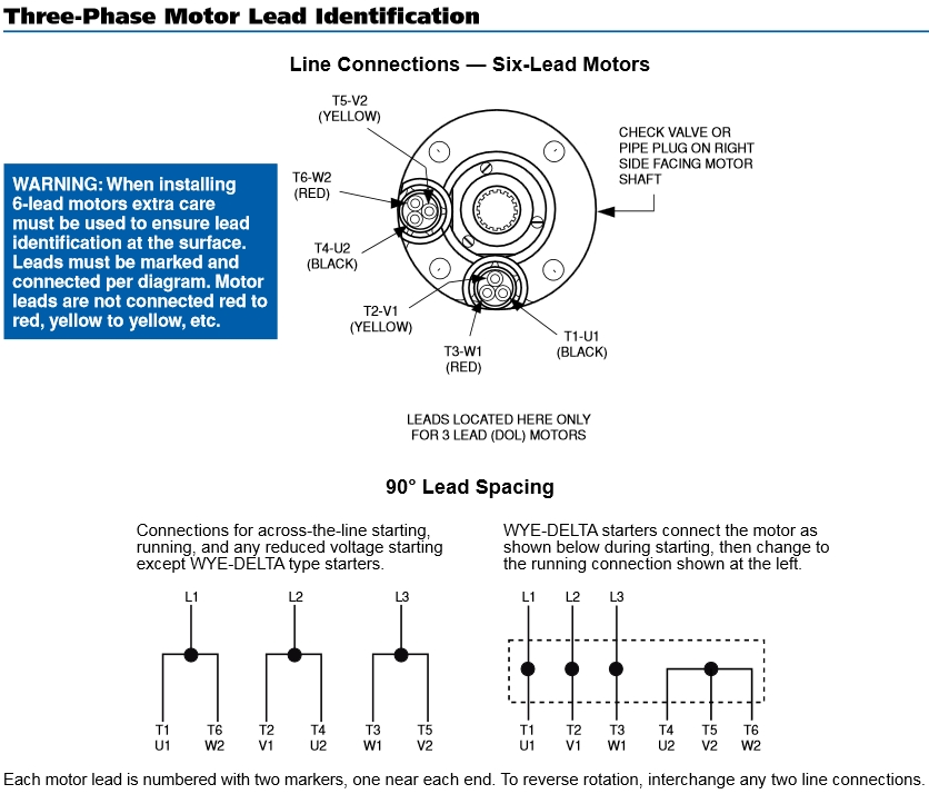 Wiring Diagram Single Phase Electric Motor : Wire submersible pump wiring diagram fuse box and