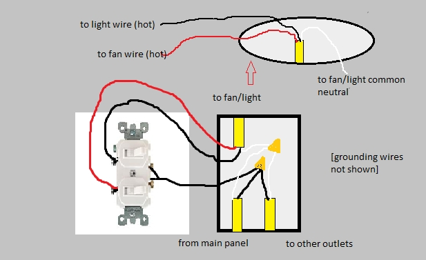 Double wall switch wiring diagram fuse box and