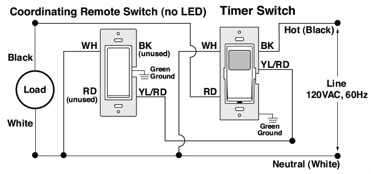 Electrical - How Do I Install A Leviton Light Switch Timer? - Home for Leviton Light Switch Wiring Diagram