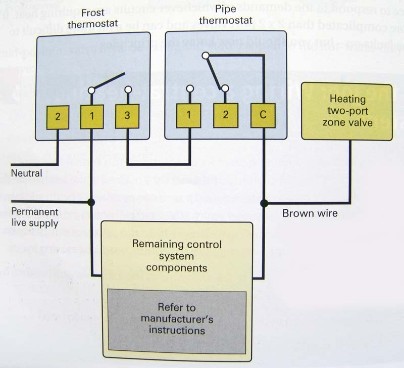Electrical Installation regarding Frost Stat Wiring Diagram