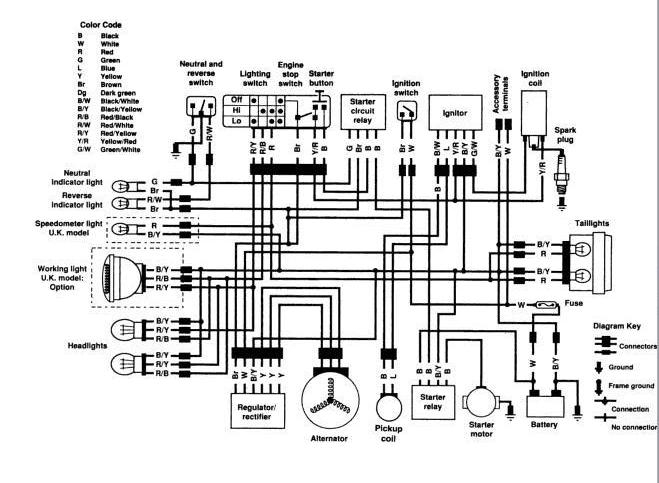 wiring diagram for kawasaki bayou 220 wiring diagram for