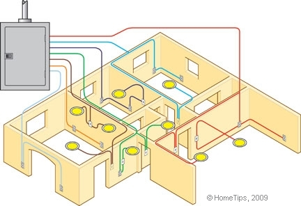Electrical Room Wiring Diagram Electrical Wiring Plan Electrical for Home Electrical Wiring Diagrams