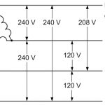 Electrical Service Types And Voltages – Continental Control Systems throughout 480V To 120V Transformer Wiring Diagram