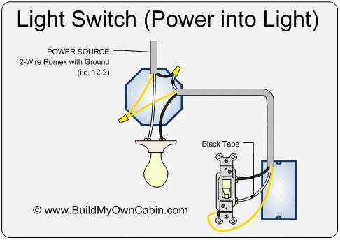 Electrical - Why Would A Light Switch Be Wired With The Neutral inside 2 Wire Light Switch Diagram