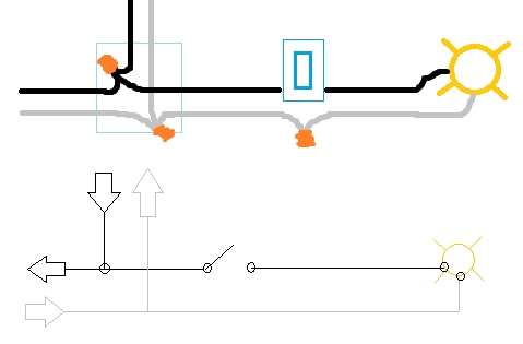 Electrical - Wiring A Junction Box: 1 Source In, 2 Sources Out for How To Wire A Junction Box Diagram