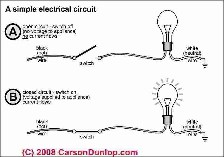 Reading Wiring Diagrams For Dummies Wiring Diagram