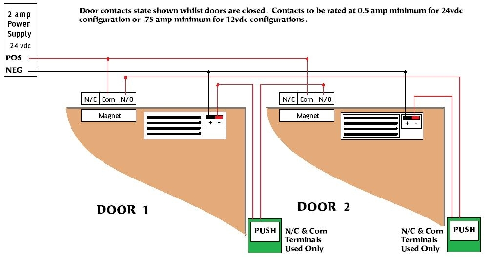 Emergency Door Release Wiring Diagram