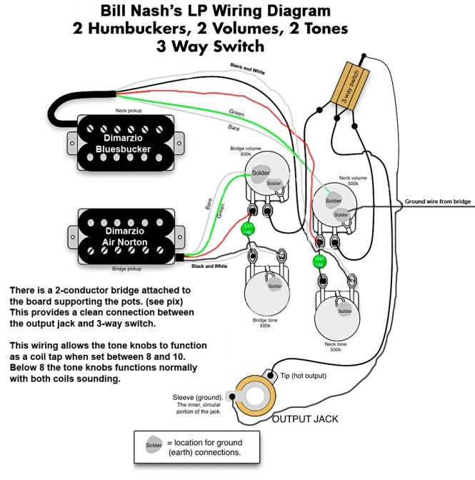 Epiphone Nighthawk Wiring Diagram | Boulderrail pertaining to Epiphone Nighthawk Wiring Diagram