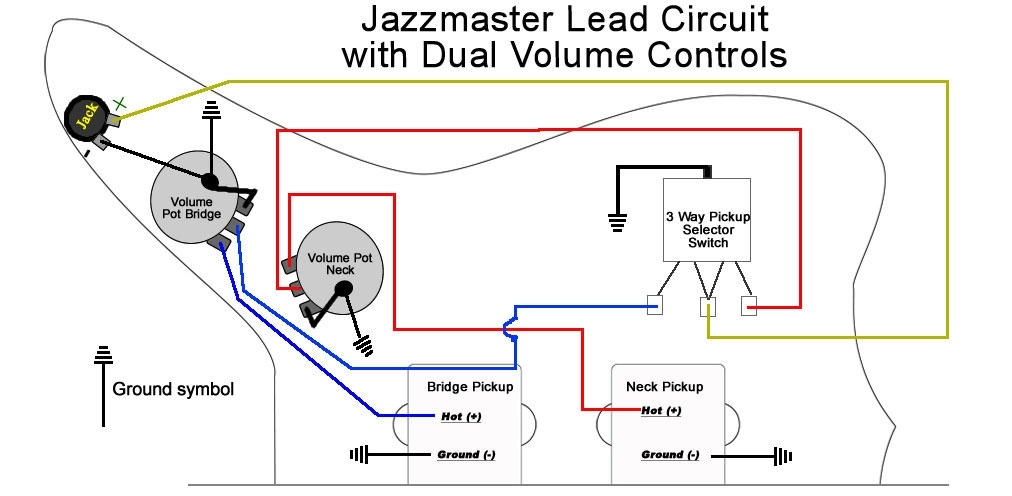 Fine Fender Jaguar Wiring Schematic Images - Electrical Circuit ...