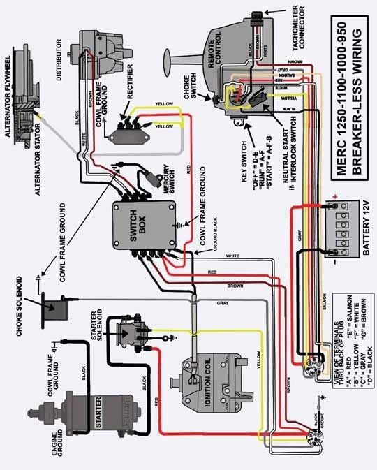 Evinrude 115 Wiring Diagram Free Picture Schematic On Evinrude within Evinrude Wiring Diagram Outboards