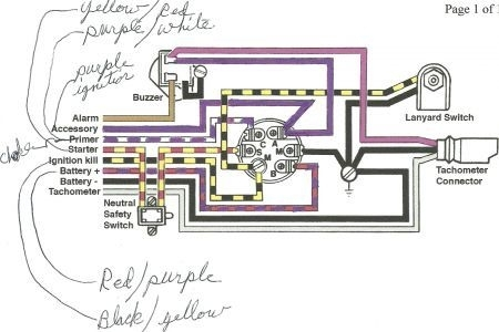 Evinrude Ignition Switch Wiring Diagram inside Evinrude Wiring Diagram Outboards