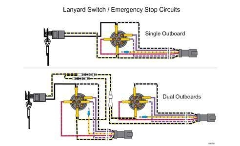 Evinrude Ignition Switch Wiring Diagram intended for Evinrude Ignition Switch Wiring Diagram