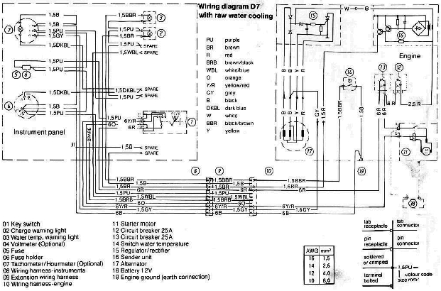 Evinrude Motor Wiring. Car Wiring Diagram Download. Moodswings.co inside 1973 Evinrude Wiring Diagram