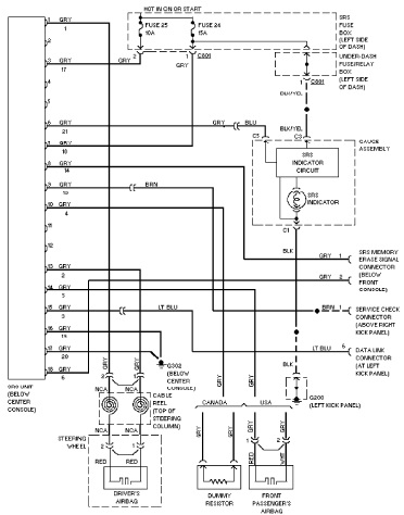 Ex Wire Diagram Wiring Diagram For Honda Civic Ex Wiring Diagram with regard to 2007 Honda Element Wiring Diagram