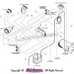 Ez Go Electric Golf Cart Wiring Diagram - Facbooik intended for Harley Davidson Gas Golf Cart Wiring Diagram