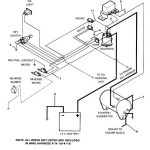 Ezgo Gas Cart Wiring Diagram – 1986 Ezgo Gas Golf Cart Wiring in Harley Davidson Gas Golf Cart Wiring Diagram
