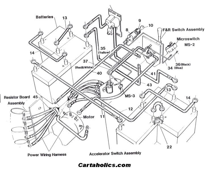 Ezgo Golf Cart Wiring Diagram | Wiring Diagram For Ez-Go 36Volt intended for Ezgo Golf Cart Wiring Diagram