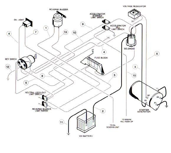 Ezgo Golf Cart Wiring Diagram | Wiring Diagram For Ez-Go 36Volt with 1987 Ez Go Golf Cart Wiring Diagram