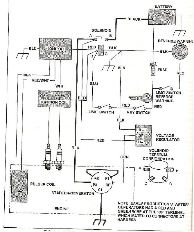 ezgo ignition switch wiring diagram exmark ignition switch EZ Go Battery Wiring Diagram Golf Cart Solenoid Wiring Diagram