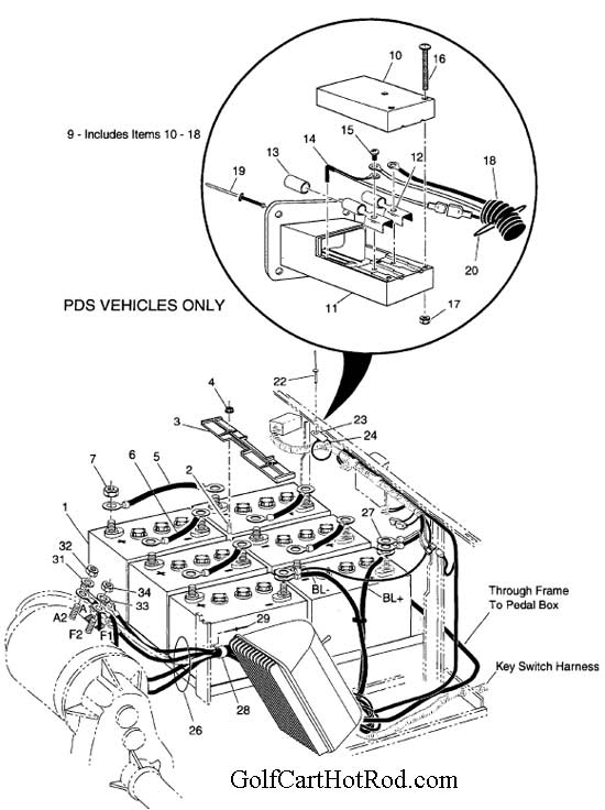 Ezgo Pds Golf Cart Wiring Diagram - in Ezgo Golf Cart Wiring Diagram