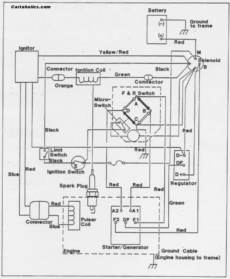 1994 Ezgo Wiring Diagram on exmark electrical diagram