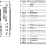 F250 Stereo Wiring Diagram intended for 2002 Ford Expedition Stereo Wiring Diagram