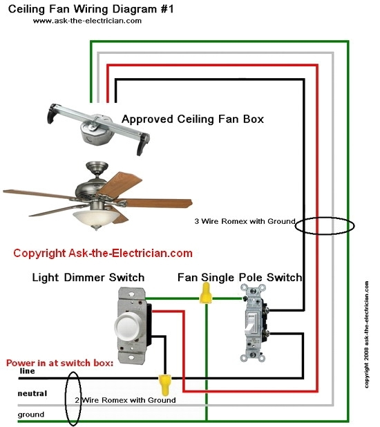 Fan Wiring Diagram #1 in Ceiling Fan Installation Wiring Diagram