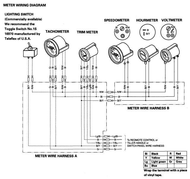Wiring Diagram Rpm Gauge : Faria fuel gauge wiring diagram fuse box and