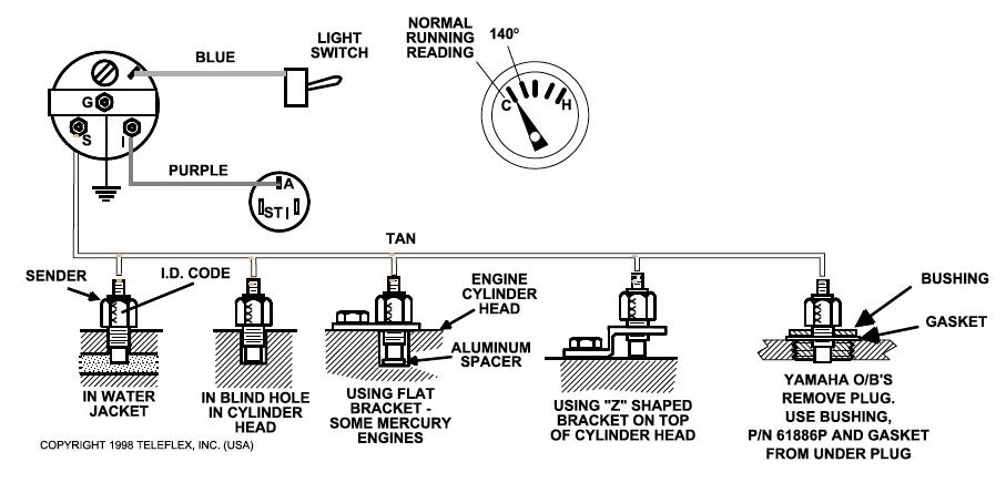 faria fuel gauge wiring diagram on faria images  wiring