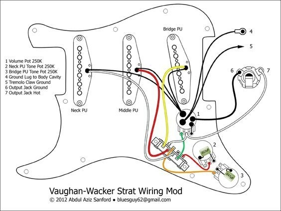 Fender Strat Wiring Diagram with regard to Fender Stratocaster Wiring Diagram