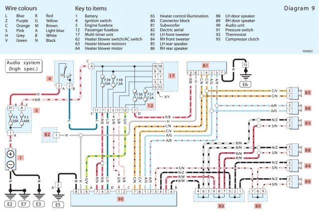 Fiat Iso Wiring Diagram On Fiat Images. Wiring Diagram Schematics with Fiat Spider Wiring Diagram