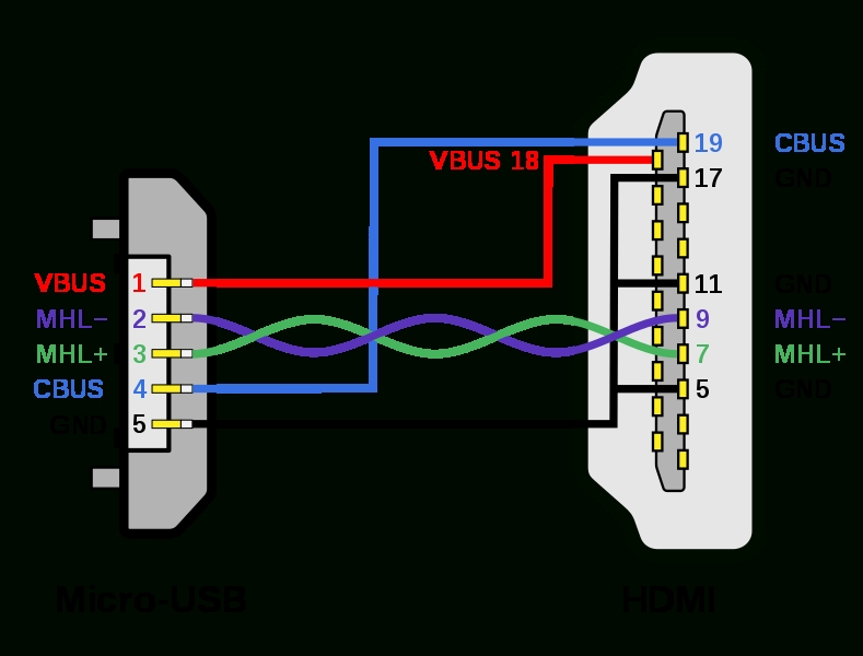 File:mhl Micro-Usb - Hdmi Wiring Diagram.svg - Wikimedia Commons throughout Micro Usb Wiring Diagram