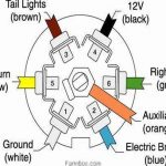 Ford 7 Blade Trailer Wiring On Ford Images. Wiring Diagram Schematics throughout 7 Way Plug Wiring Diagram