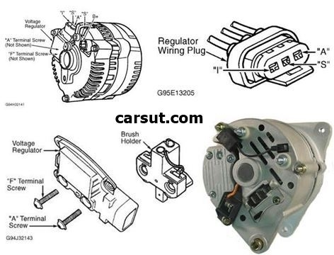 Ford Alternator Wiring Diagrams | Carsut - Understand Cars And inside Ford Alternator Wiring Diagram