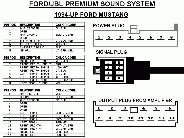 Ford Car Radio Stereo Audio Wiring Diagram Autoradio Connector in Ford Radio Wiring Diagram