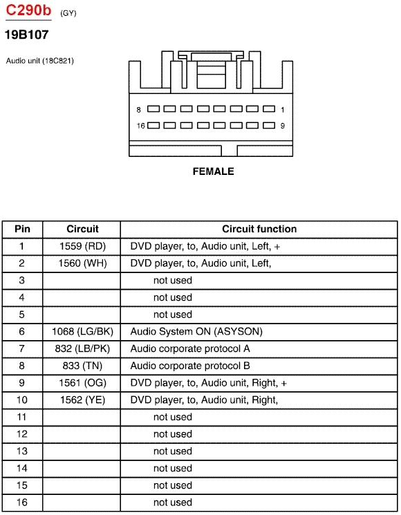 Ford Explorer Radio Wiring Harness Diagram - Wiring Diagram intended for 92 Ford Explorer Radio Wiring Diagram