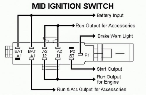 ford f 250 headlight switch wiring diagram free download