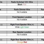 Ford Mustang Stereo Wiring Diagram. Ford. Automotive Wiring Diagrams inside 2007 Ford Mustang Wiring Diagram