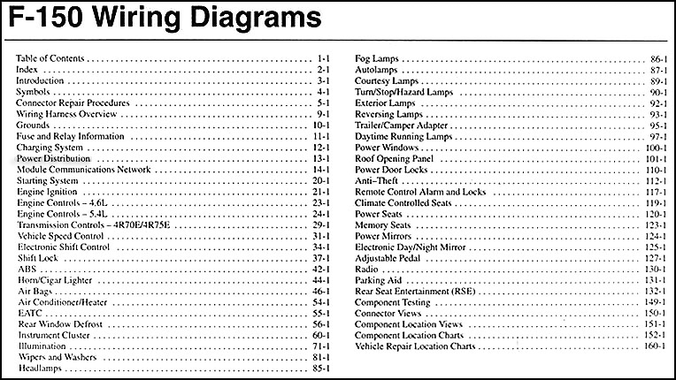ford f fuse box diagram xl wiring diagrams instructions