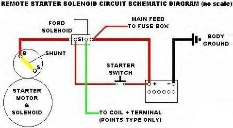 Ford Starter Solenoid Wiring Diagram Car Images - Facbooik within Ford Starter Solenoid Wiring Diagram