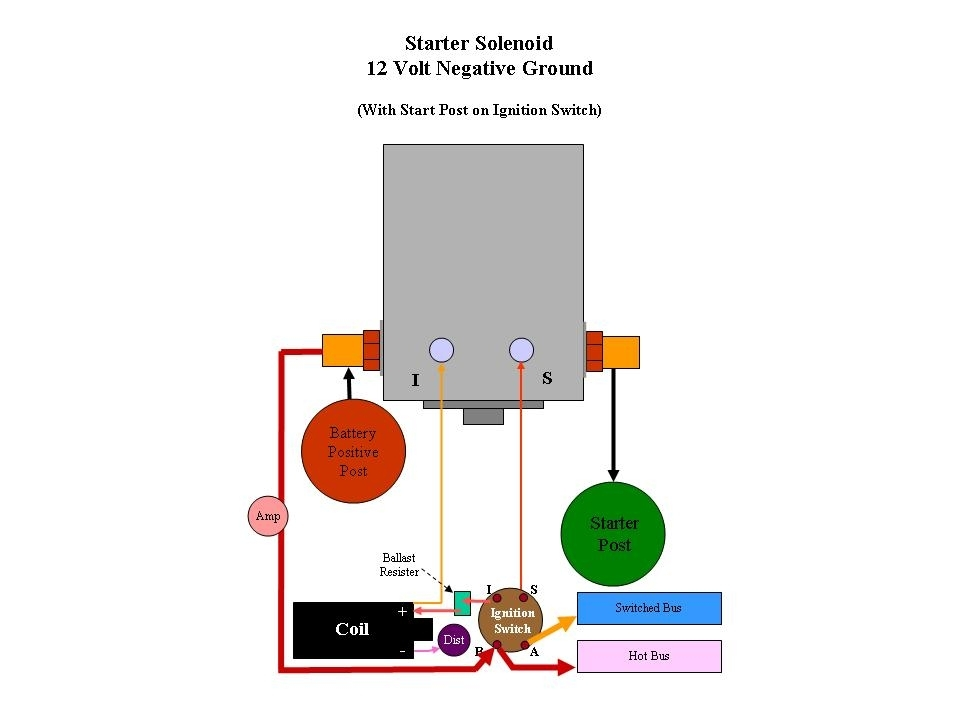 Ford    Starter       Solenoid    Wiring    Diagram      Fuse Box And Wiring
