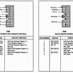Ford Stereo Wiring Harness Diagram for Ford F150 Wiring Harness Diagram